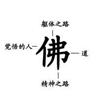 佛字新解 - weiqi8661 - 西湾子家园