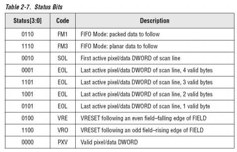 在DOS下玩转BT878A进行视频采集 - whowin - DOS编程技术