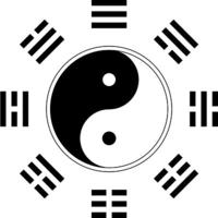 六爻预测的起源和内容 - 华德书院 - 华德书院