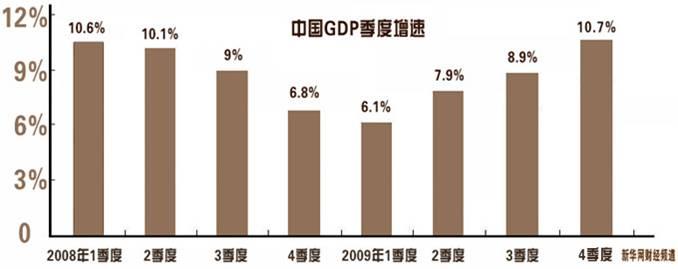 中国在全球范围内率先实现经济回升向好 - 曹凤岐 - 曹凤岐的博客