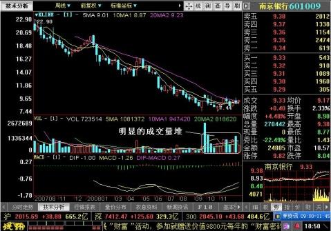 南京银行图解 - 王伟龙 - 王伟龙
