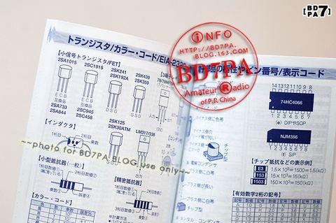 2009年第1期 日本《CQ HAM Radio》入手 - BD7PA - BD7PA 的 網路日記