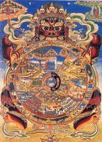 神佛总谱之佛菩萨名录 - 须菩提.puti - 须菩提.puti的博客
