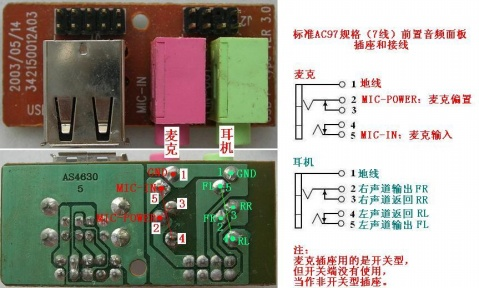 图解主板前置音频线接法 二图片