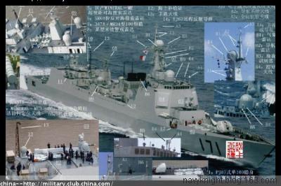 谈:中国海军米波雷达! - 亮★艦! - Sea Quiver