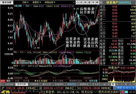 绿景地产图解 - 王伟龙 - 王伟龙
