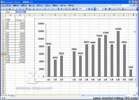 PPT与OFFICE数据链接之EXCEL(z) - Data Mining - 数据分析