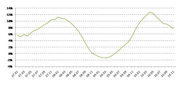 1月房价逆势上涨,可能招致新政打压