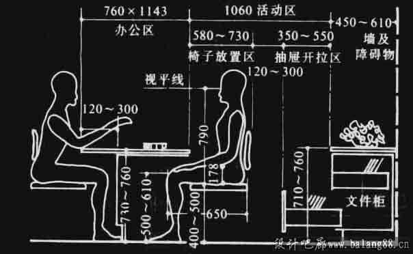 引用 引用 【引用】室内设计尺寸备忘录 - cxg1113的日志 - 网易博客 - 无欲则刚 - 无欲则刚