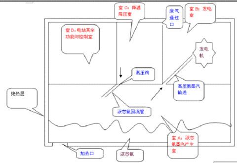 关于热力学第二定律的探讨 - liqi.xie - Liqix的程序世界