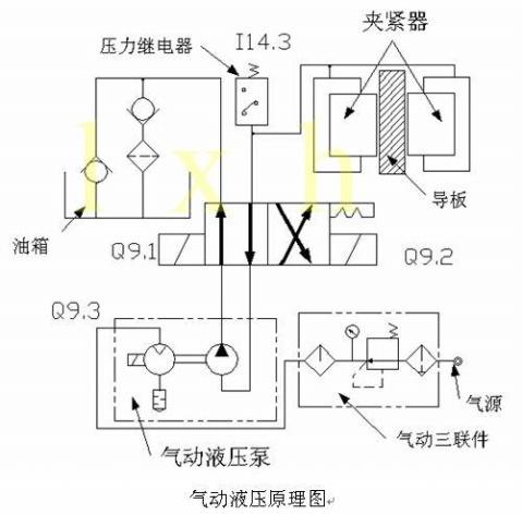 气动液压原理图图片