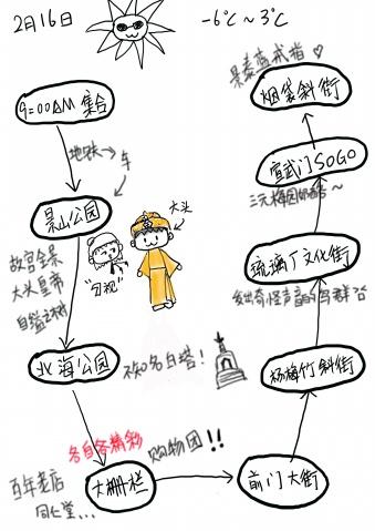 我爱北京天安门(行程一览) - 某7 - about:blank
