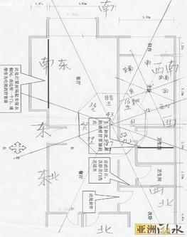 """风水详细分析""""子午震向""""宅型(风水户型)"""