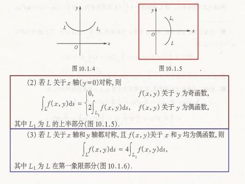 如何利用对称性化简对弧长的曲线积分? - calculus - 高等数学