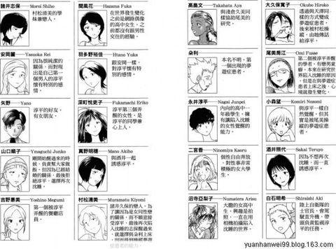 陽気婢《少男的异想星球》(眠れる惑星) - youlin - youlin的漫画阅读日志