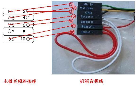 主板前置音频线接法图片