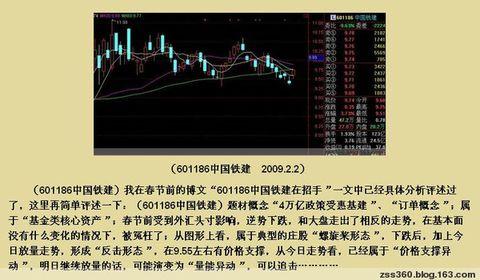 【股海蛙泳】601186中国铁建今日的变化 2009.2.3 - 木·行者 - 木·行者 刘海戏金蟾