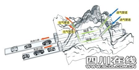 [时政] 雅西高速 在崇山峻岭中闪耀科技光芒