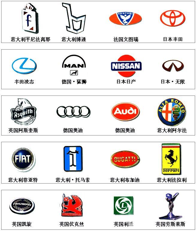 世界汽车标志 - 碧水蓝天 - 碧水蓝天 欢迎朋友 光临小屋