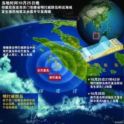 印尼遇现实版《2012》 地震已致113人死亡(图) - ccl.5820 - 相信会快乐
