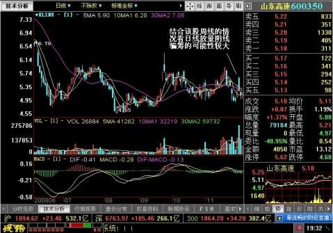 宁沪高速图解 - 王伟龙 - 王伟龙