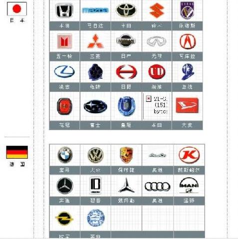世界汽车标志大全及名称 性福乐园 幸福乐园 高清图片