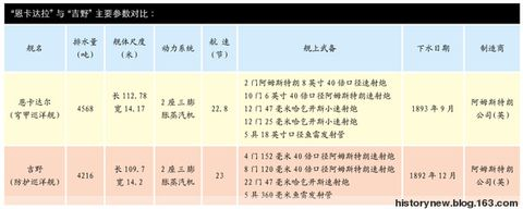 甲午购舰记 - historynew - 《新历史》杂志——官方博客