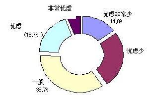在华韩企经营挑战  - 三星经济研究院 - 中国三星经济研究院的博客