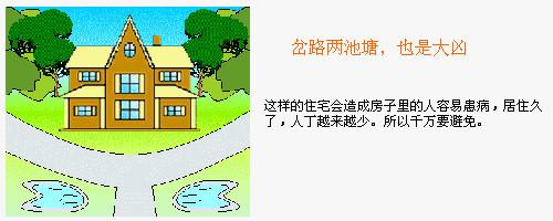 住宅风水 - lzj4218 - lzj4218的博客