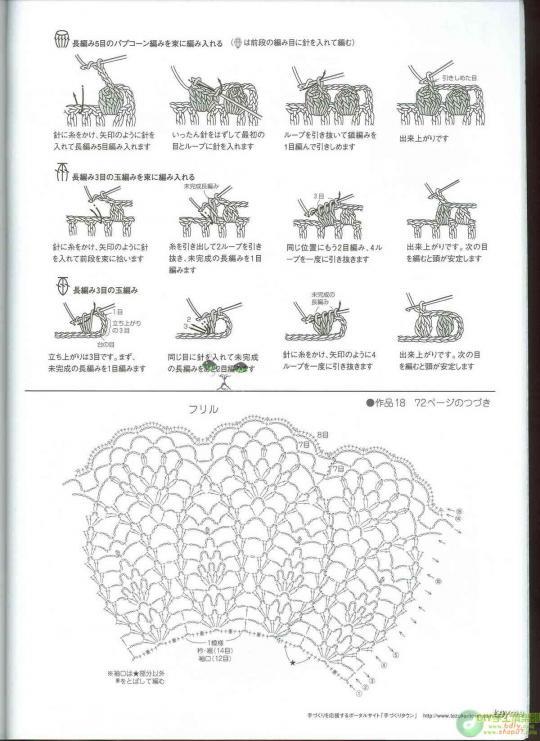 淡雅青葱(带图解) - 梅兰竹菊 - 梅兰竹菊的博客
