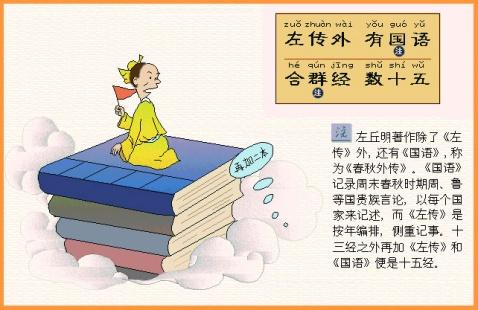 【转载】《三字经》图解(二) - 无心妈妈 - younglihy的博客