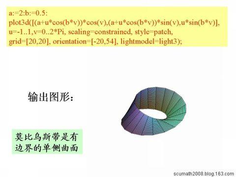 Maple图形:2.3 参数曲面 ParametricPlot3D - maple - Maple图形与动画