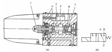 液压阀的原理概谈------第二节 方向控制阀 - 一生最爱 - wuhongwei图片
