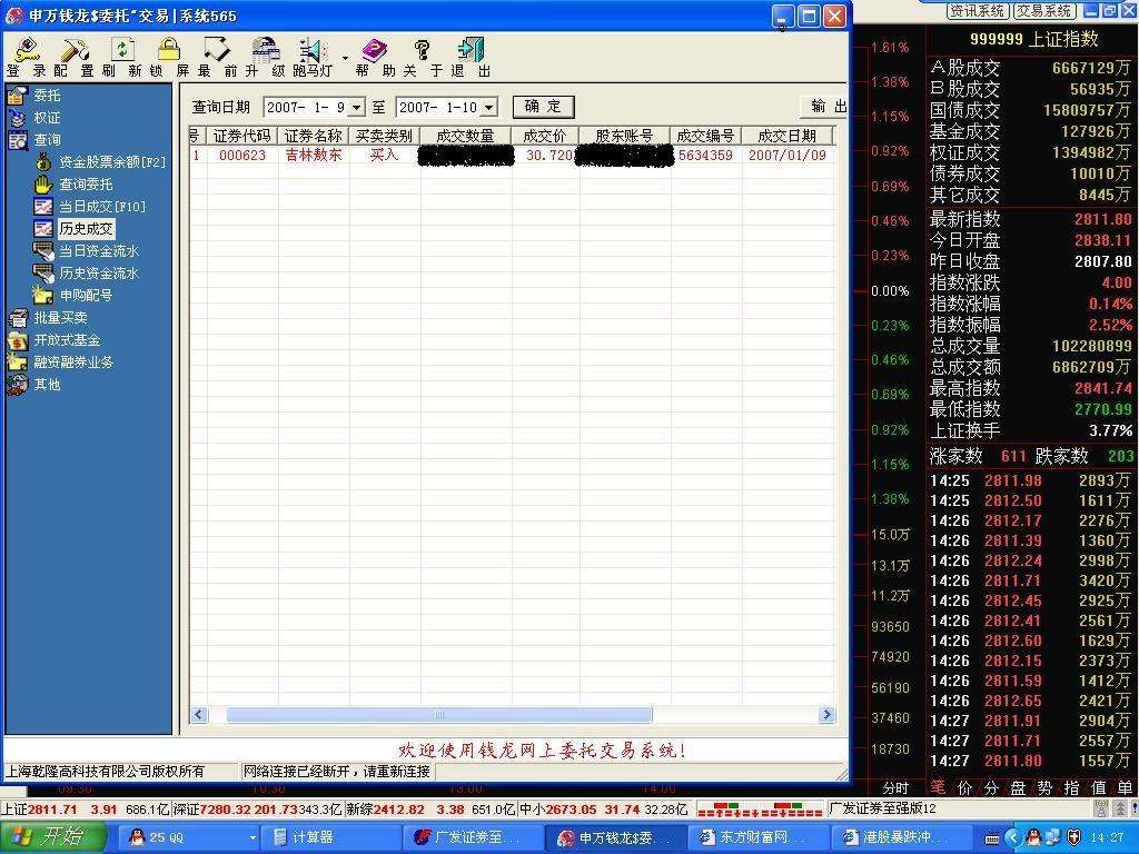 1月4日以来的小阶段逼空已近尾声。 - 股坛教主 - gutanjiaozhu的个人主页