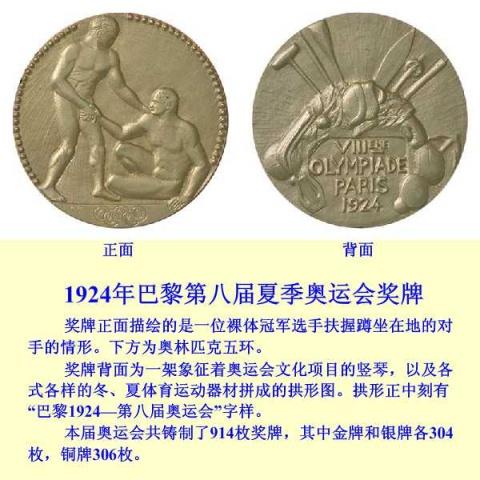 历届夏季奥运会奖牌 - 星系-ZDW. - 太师的博客