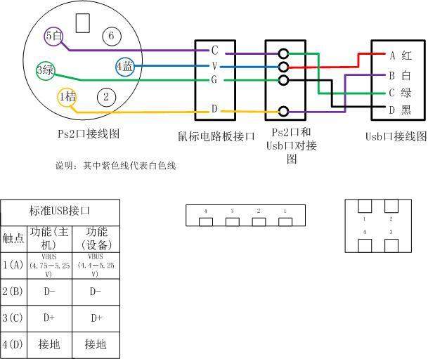转贴:鼠标,键般PS/2,USB,串口,转换接线方法 - yangzhongfei - 阿飞的技术博客