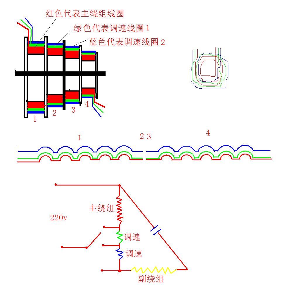 其实单相电机调速线圈就是增加或者减少主绕组