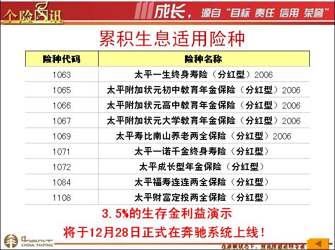 """太平人寿生存金""""累积生息""""利率上调 - 上海保险之家 - 上海保险之家[太平人寿黄宜平]"""