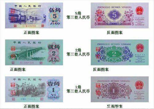 人民币图样 - 法如和风 - 法如和风的博客