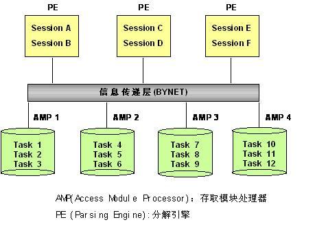 大数据分析架构图
