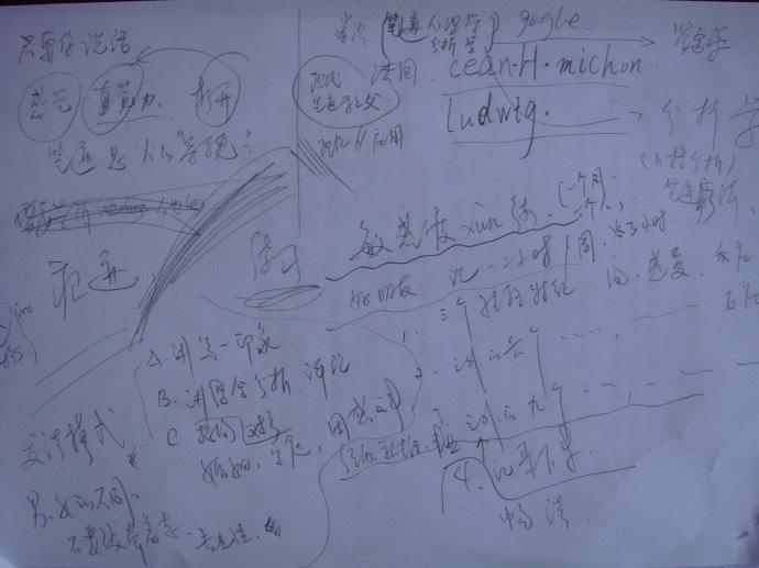 笔迹入门课童鞋作业:小渔分析洋葱头笔迹 - 巫昂 - 巫昂智慧所