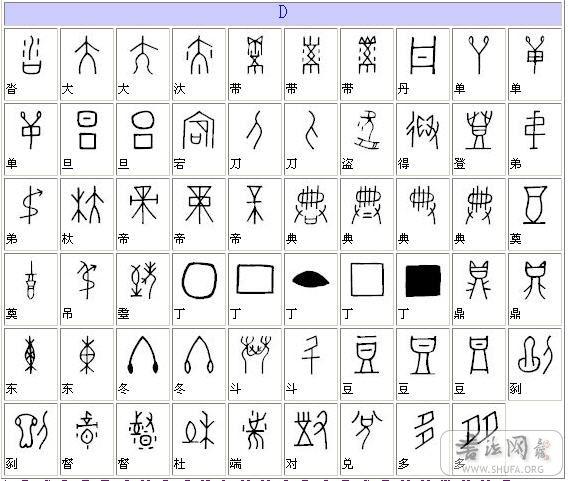 甲骨文識讀對照表 - lidongliang1963.h - 敲开上帝之门的博客