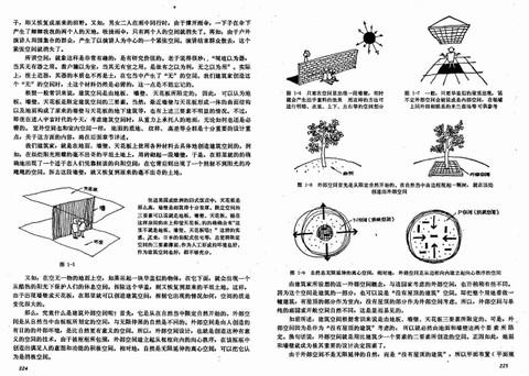 外部空间设计——芦原义信 - colgate77 - 四维空间站