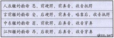 京剧传统发声方法的艺术效果 - 和合为美 韵味永昌 - 和韵京剧社 的博客