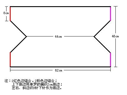【转载】第三课:别致小开衫 - 麦麦洋 - 优雅休闲编织蜗居
