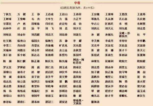 [转] 中国行政级别总汇,公务员军人职务级别详解!  - 罗家坪 - 老山   ——   罗家坪