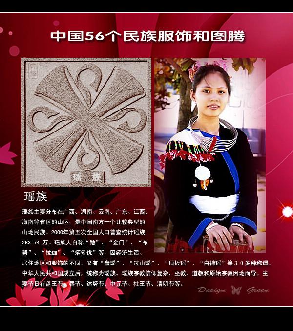 中国56个民族服饰和图腾 - 田边地头 - 我的网上陋室