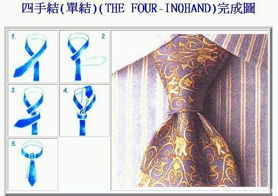 转载:叠衣服打领带系鞋带 - qianlanggao - qianlanggao的博客