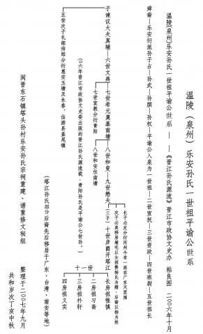 【引用】引用 温陵塔江孙氏入闽世系 - 福建孫氏委員會 - 福  建  孫  氏  委  員  會