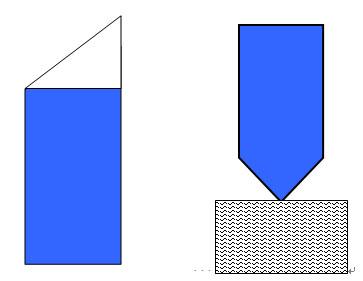 2+n制的理论依据(木桶原理)